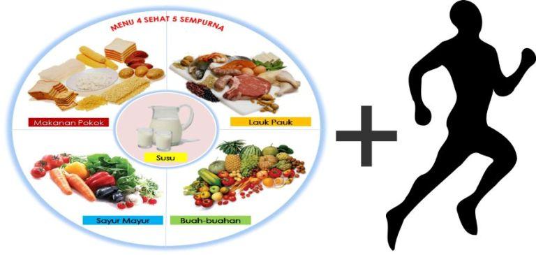 Makanan sehat dan olahraga